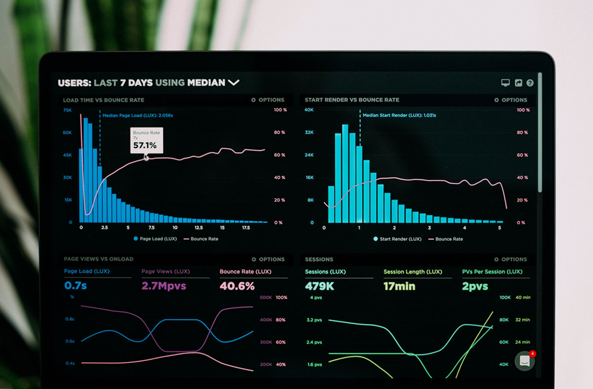 How to Measure your Offline Success