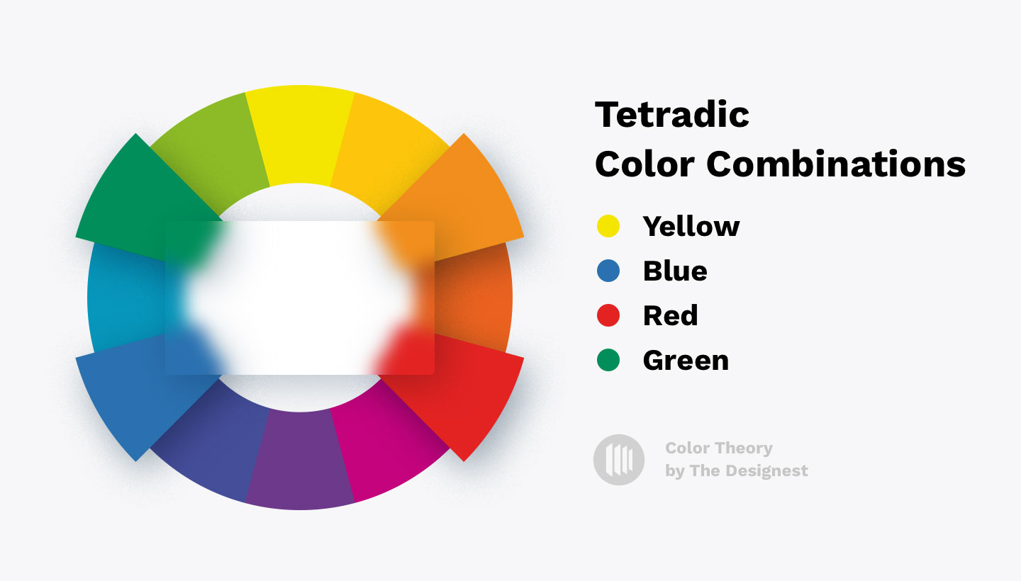Color Theory - Tetradic color combinations